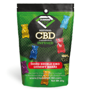 15 Best CBD / Hemp Gummies for Pain and Anxiety - [2019]