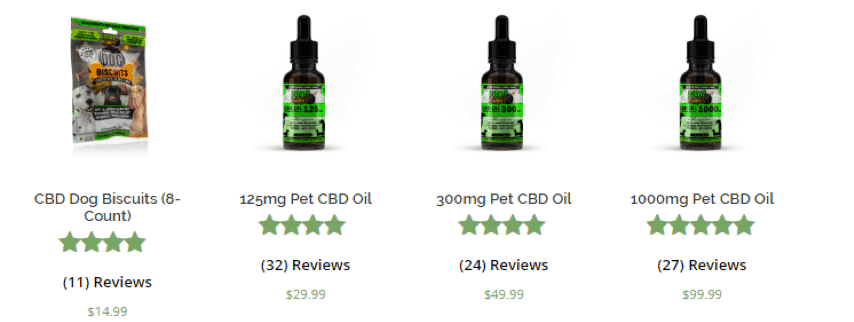 10 Best CBD / Hemp Oil for Dogs' Aggression - Reviews - [2019]